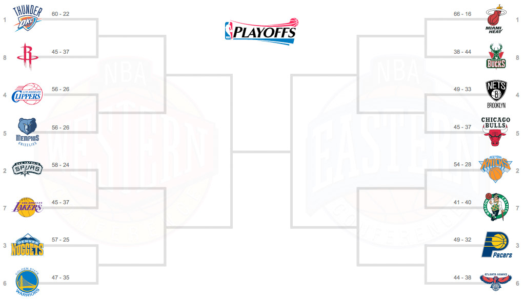 2013 NBA Playoff First Round Predictions