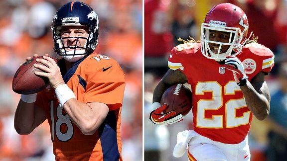 Jamaal Charles & Peyton Manning